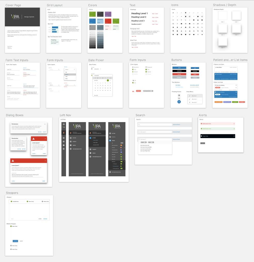 VIRA Sketch Design System